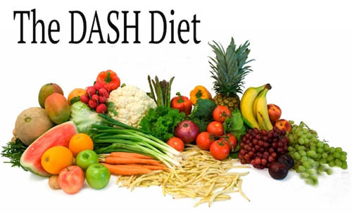 The Dash Diet  Health Tips Dash Diet Diet Tips Types Of Diets