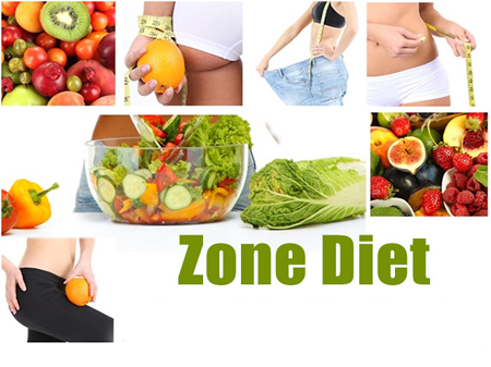 Reduce Inflammation with Zone Diet   zone diet  Barry ...