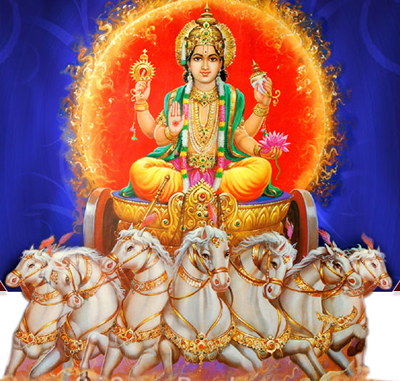 This article contains 108 names of Lord surya, the way in which we should offer water to Surya dev, the benefits of worshipping Lord surya   and the importance of surya namaskar