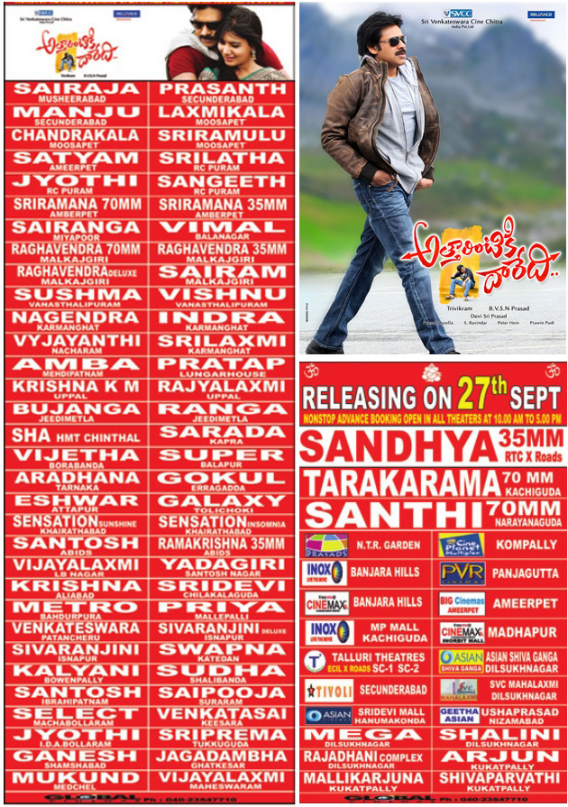 Attarintiki Daredi Theaters List,Attarintiki Daredi Hyderabad Theaters,Attarintiki Daredi Theaters, Attarintiki Daredi Nizam Theaters List.