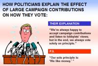 How Politicians Explain The Effect
