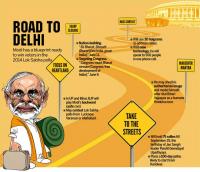 Modi Blueprint road to delhi