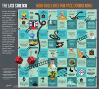 Modi rolls dice for race course road