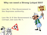 Strong Lokpal Bill Laws
