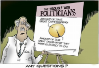 The Trouble With Politicians