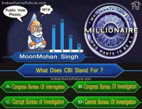 What Does CBI stands for