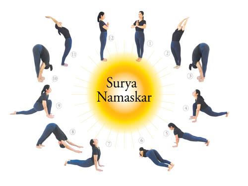 Benefits Of Surya Namaskar Surya Namaskar Benefits Suryanamaskara Suryanamaskar Postures Benefits Of Surya Namaskara Advantages Of Surya Namaskar Steps Of Surya Namaskar Surya Namaskar Advantages