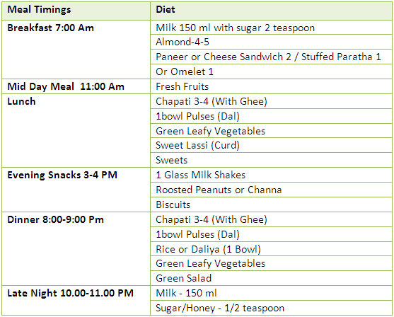 weekly diet plan for teenage girl