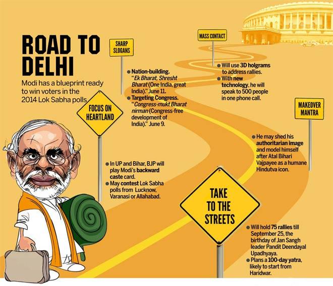 Modi Blueprint Road To Delhi Modi Cartoons Blueprint