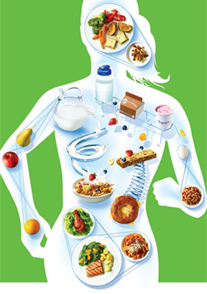 Nutritional Facts Scale, Nutrition scale, Nutrition Facts, Nutritional tips, Fitness Nutrition tips.