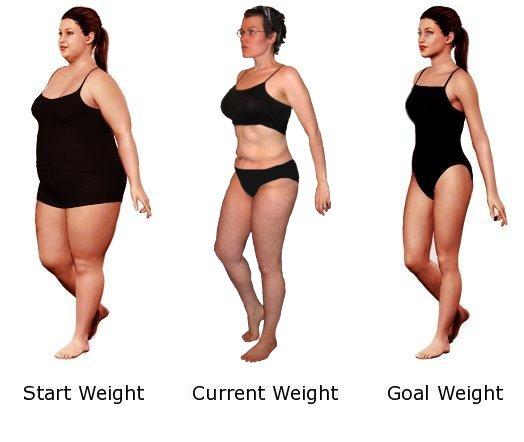 T5 weight loss serum calcium photo 5
